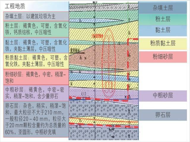 基于BIM的地铁隧道超近间距CRD法施工4D仿真_1