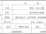 商业文化中心项目工程质量创优规划(近百页)