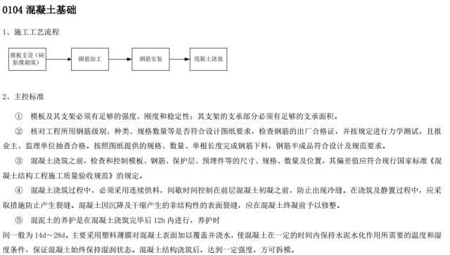 建筑工程施工工艺质量管理标准化指导手册_54