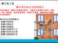 [上海]建设工程安全文明施工管理讲解(345页)