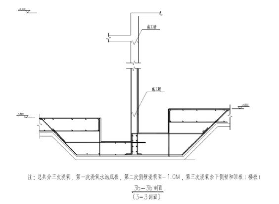 普洛斯(成都)物流园项目4#物业办公楼消防水池施工方案(最新)_2
