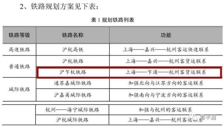 上海大都市圈轨道交通详解:城轨互连!通勤高铁、铁路密布_26