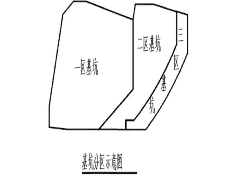 [上海]商务广场深基坑开挖及支撑施工方案(36页)