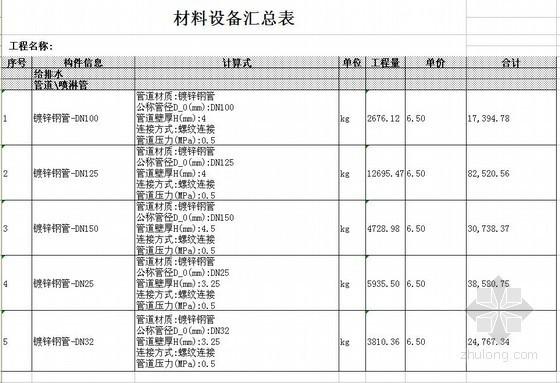 辽宁某高层住宅楼消防喷淋工程预算书实例