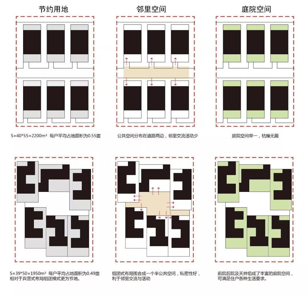 gad孟凡浩|杭州东梓关乡村的实践与思考_19