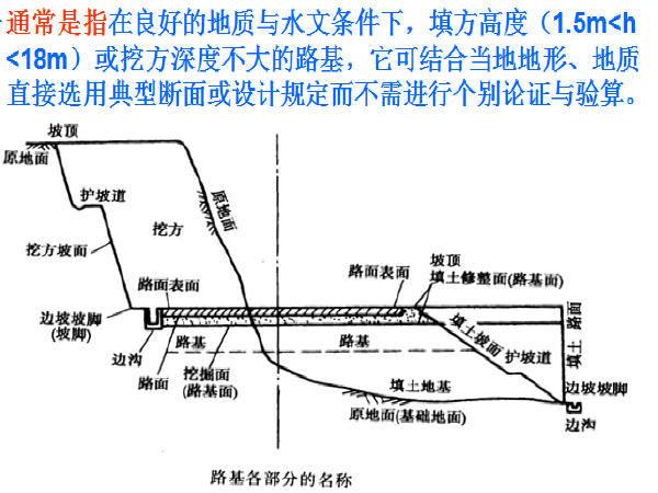 路基路面工程教学课件1370页(含结构设计及施工)