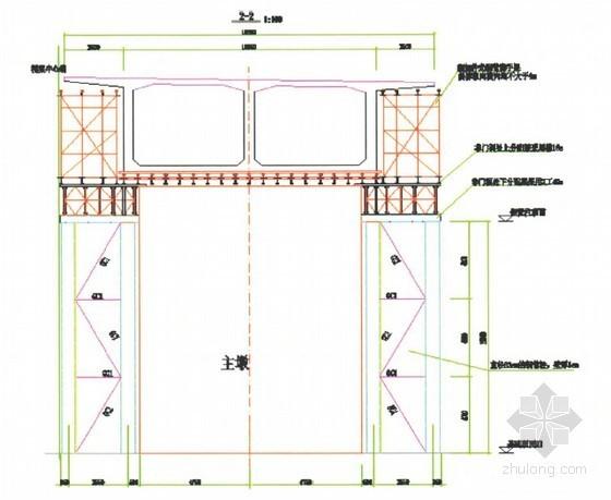 山区支架现浇箱梁施工技术的应用研究90页(硕士)