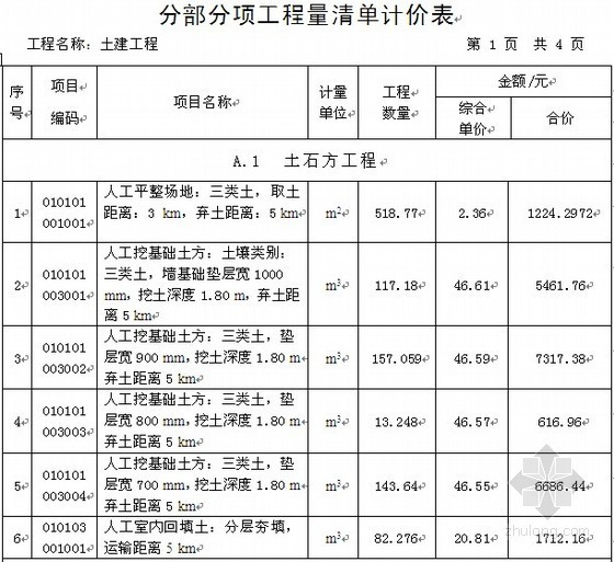 [合肥]住宅楼土建工程量计算及清单编制实例(2010)