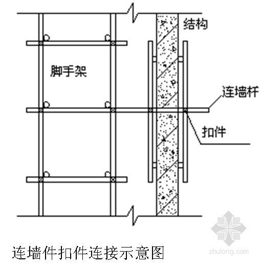 [广西]外脚手架搭设及拆除工程施工方案