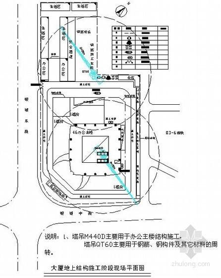 [上海]商业办公楼施工组织设计(鲁班奖、中建)