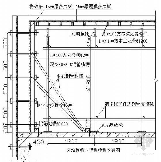 外墙模板与顶板模板安装示意图(多层板)