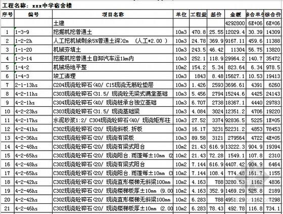[山东]中学宿舍楼建筑安装工程预算书(附图纸及软件应用)-工程预算表