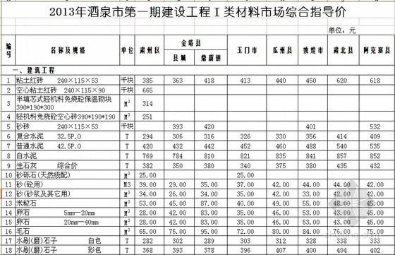 [酒泉]2013年第1期建设材料指导价700余项(含材料价差调整系数)