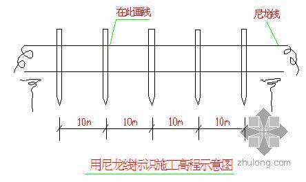 广东某大型场地平整工程施工方案(土方挖填)