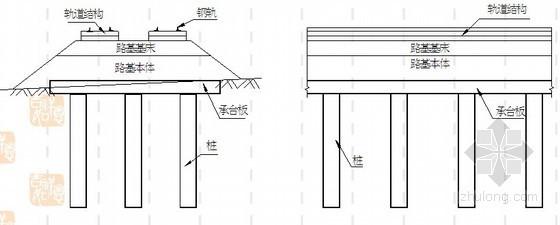 [PPT]TB10751-2010《高速铁路路基工程施工质量验收标准》解读
