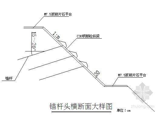 [广西]铁路工程边坡锚杆框架梁作业指导书(方案报审表)