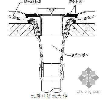 [深圳]高层写字楼防水施工方案(PET湿铺法高分子复合卷材)