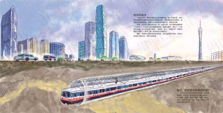 地铁是怎么建的?图文介绍