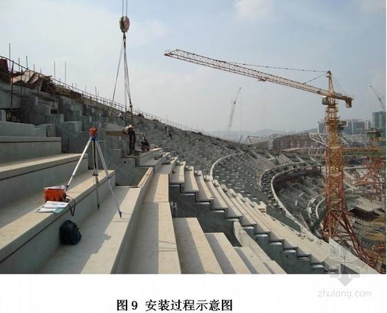 [内蒙古]体育场预制清水混凝土看台施工方案