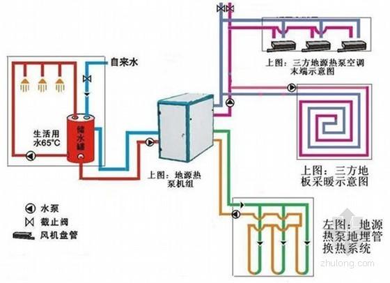地源热泵系统地埋管施工工法