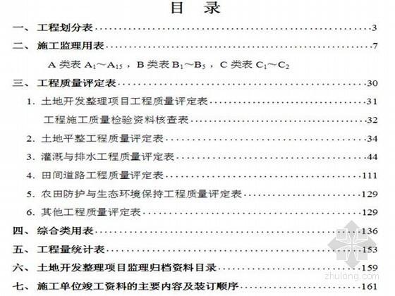 [云南]土地整理项目标准汇编(施工监理用表)