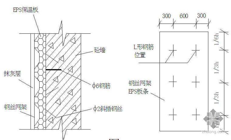 运用QC方法确保EPS钢丝网架板现浇砼外墙外保温施工质量(PPT)