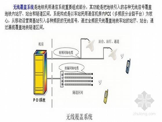 [北京]地铁网络配套工程专项施工方案(中铁)