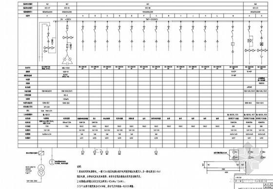 污水泵站电气施工图