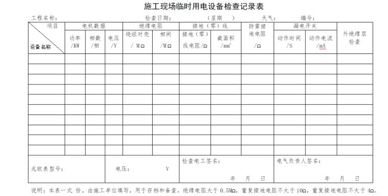 施工现场临时用电设备检查记录表