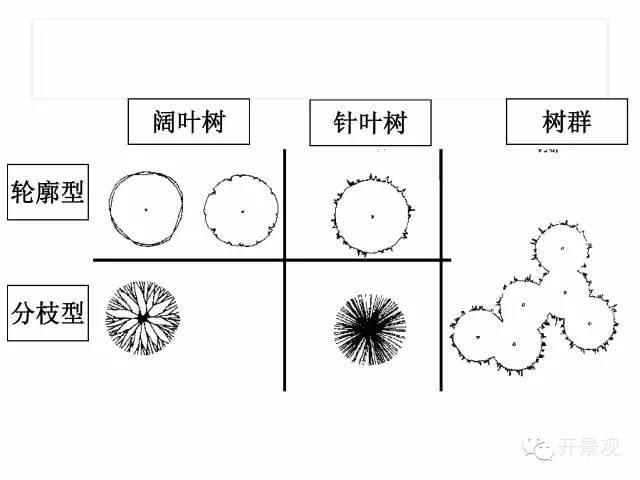 植物图例参考