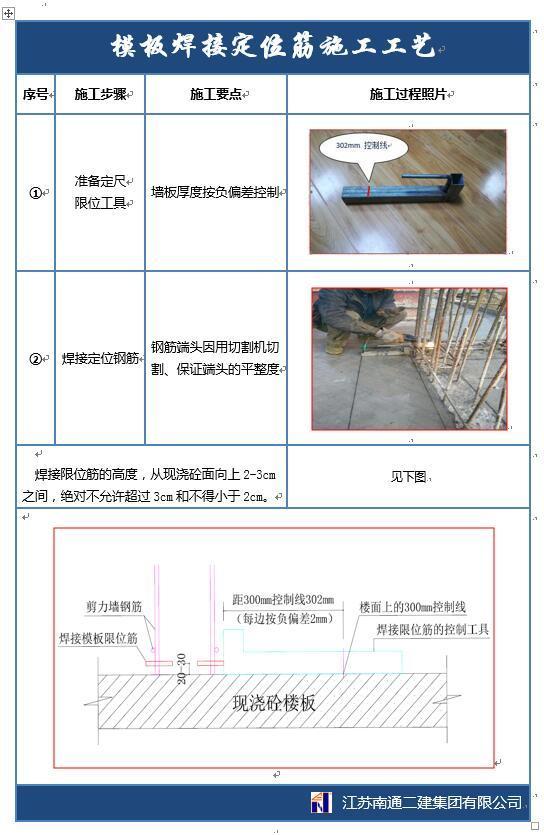 楼板焊接定位筋施工工艺