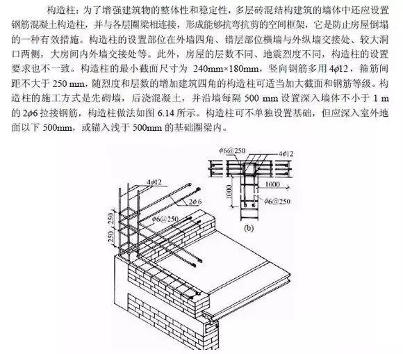 图解构造柱马牙槎施工工艺