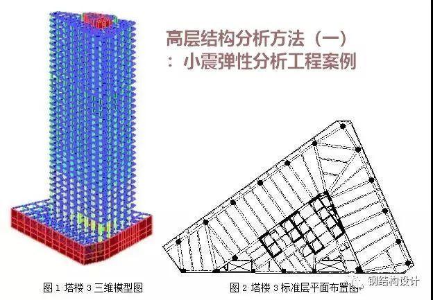 高层结构分析方法(三):设防烈度下抗震性能分析