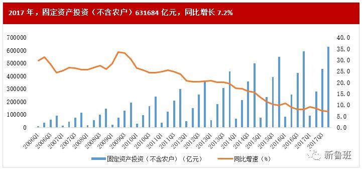 2017年建筑业总产值破21万亿,同比增长10.5%_3