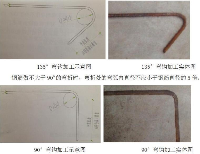 [北京]居住区市政工程综合管廊施工组织设计(289页,长城杯)_3