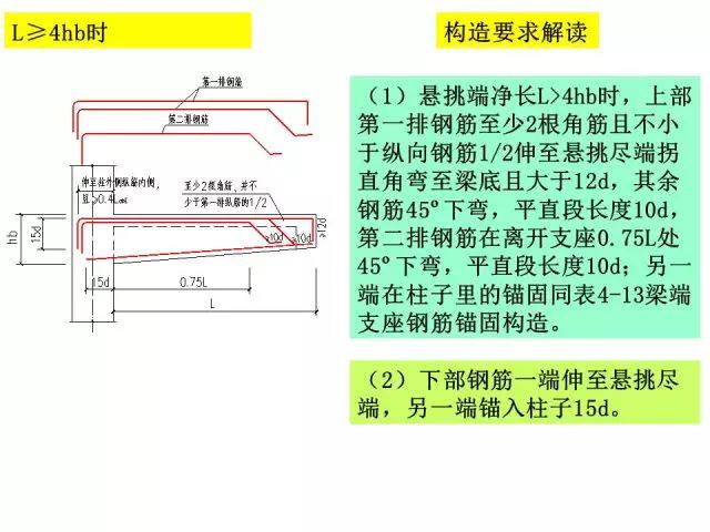 资料员之梁标准构造详图的识图_16