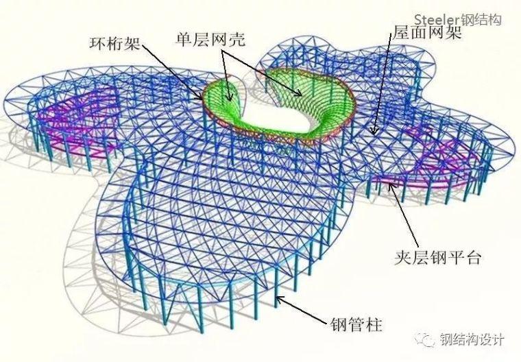 双曲钢构件深化设计和加工制作流程(多图,建议收藏)_63