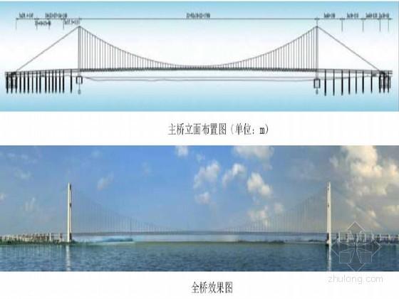 双层公路大桥单跨悬吊钢桁梁悬索桥总体实施性施工组织设计116页(重力式地连墙)