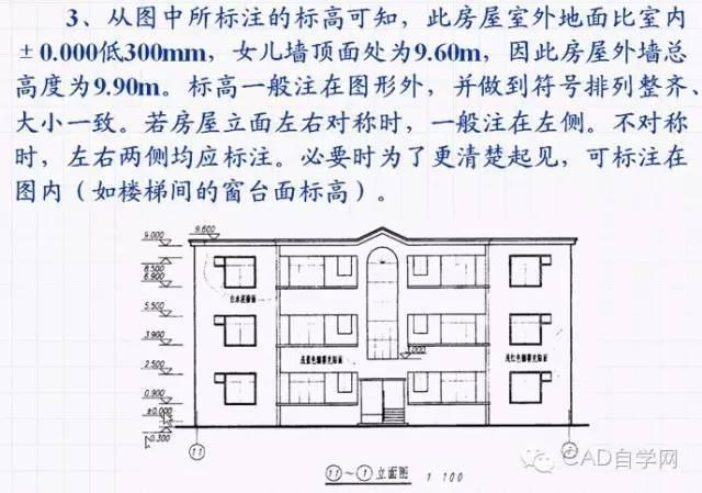 建筑立面图、剖面图基础理论一览_8