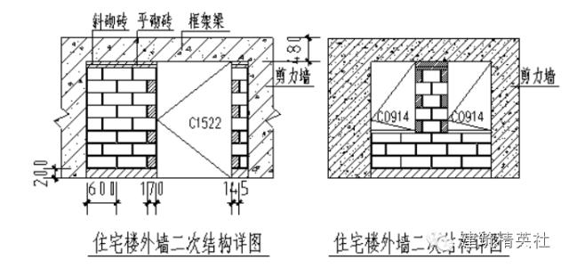 二次结构施工工序及要求_13