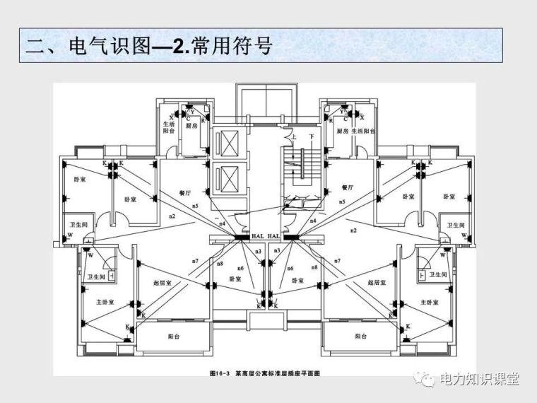 收藏!最详细的电气工程基础教程知识_13