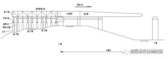 桥梁顶推施工技术详细介绍
