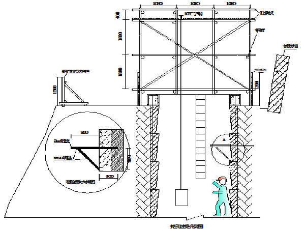 [专家评审]市政道路高切坡防护工程矩形抗滑桩安全专项施工方案66页(附25张CAD图纸)