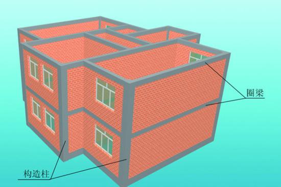 砌体结构中墙梁、过梁、挑梁、圈梁详解