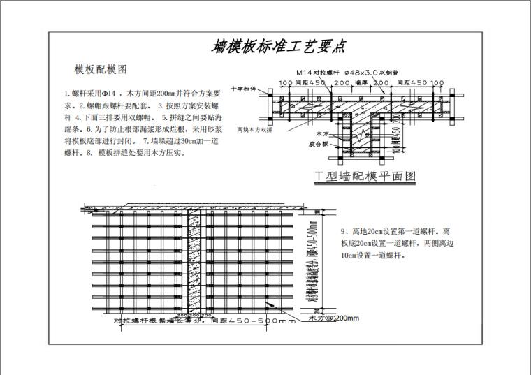 【中建珠海分公司】建筑工程质量标准化图集(200页,附图多)_3