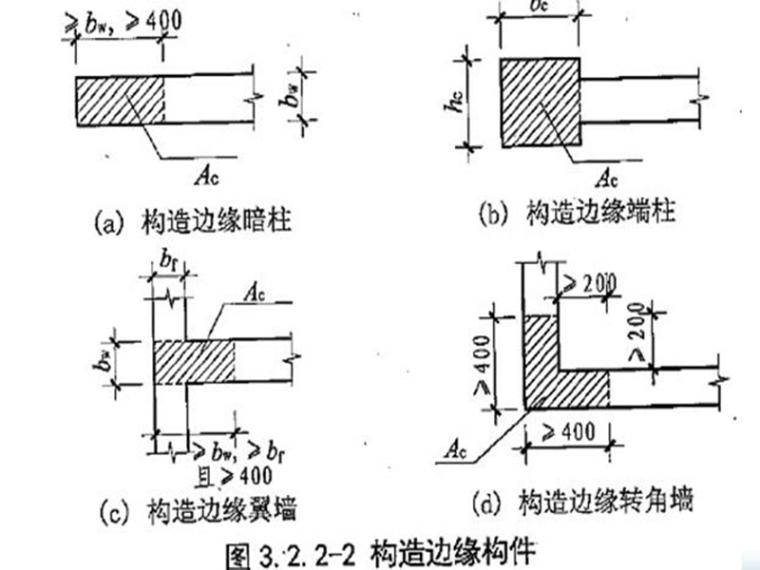 剪力墙平法施工图(PPT,88页)
