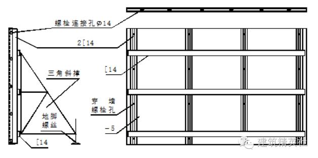 木工模板施工方案模板施工技术(干货)_6