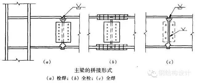 钢结构梁柱连接节点构造详解_23