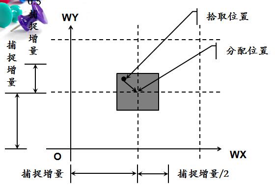 《工程结构有限元》课程讲义751页PPT_2