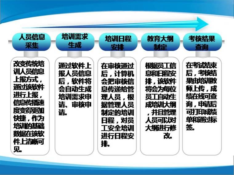 水利水电工程安全可视化管理(ppt)